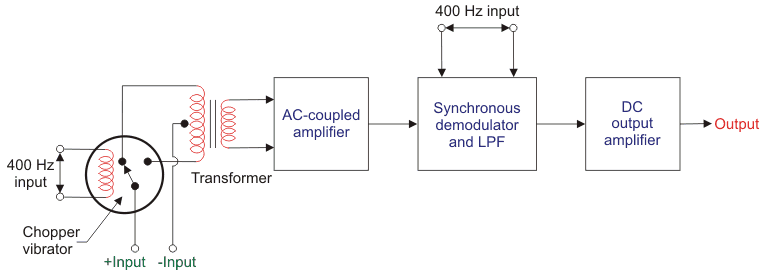 differential chopper amplifier