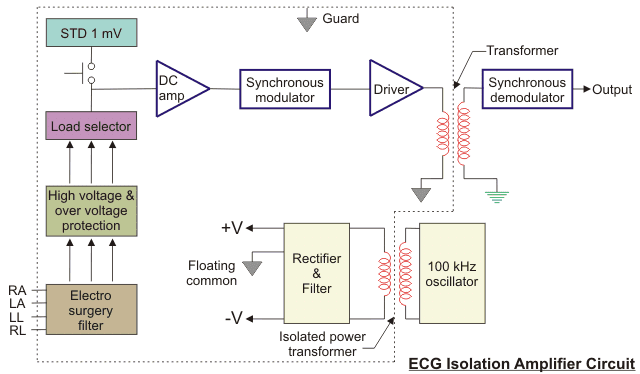ecg isolation amplifier circuit