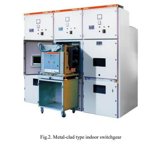 Metal-clad type indoor switchgear