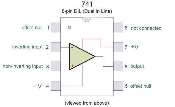 pin diagram of an op amp ic