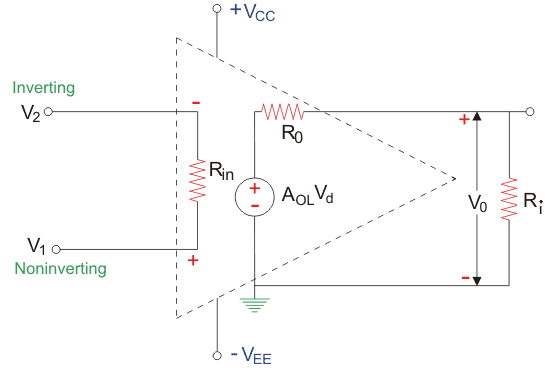 equivalent circuit of the op amp