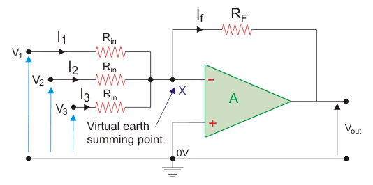 op amp applications as adder or summing amplifier