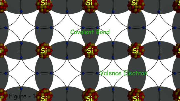 covalent bond in silicon