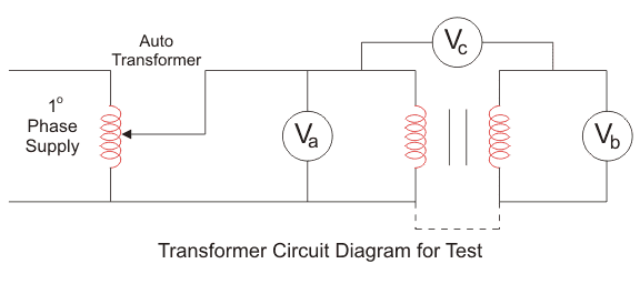Transformer Polarity Test
