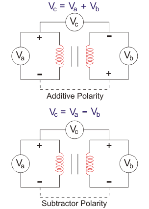 Transformer Polarity