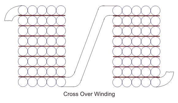 crossover winding