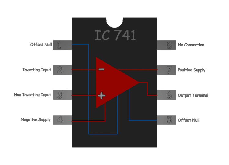 Op amp 741 IC or Operational Amplifier 741 IC
