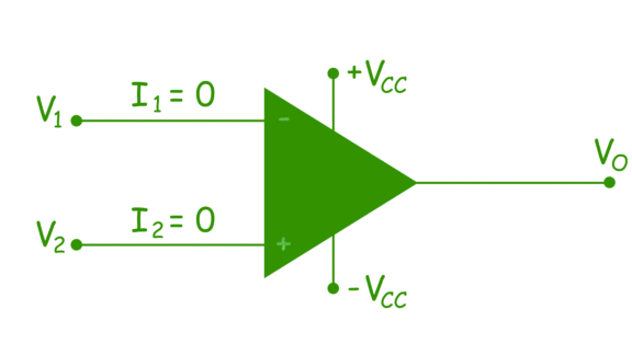 Ideal Operational Amplifier or Ideal Op Amp