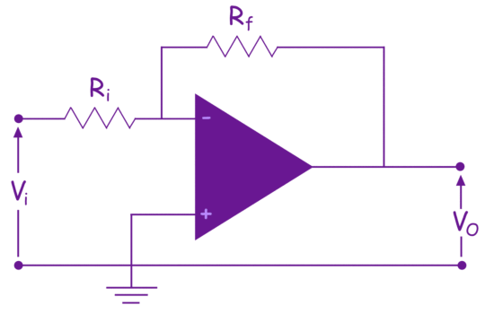 Negative Feedback in Op Amp