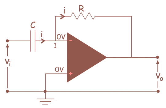 Op Amp Differentiator