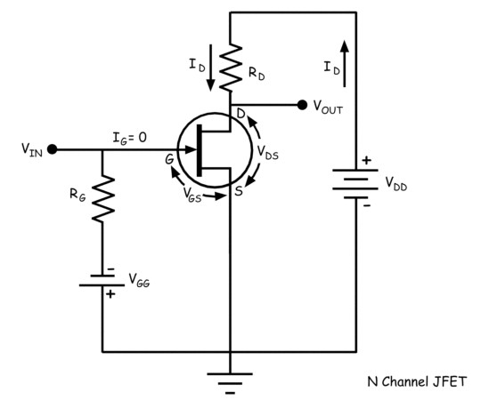 biasing of jfet with battery