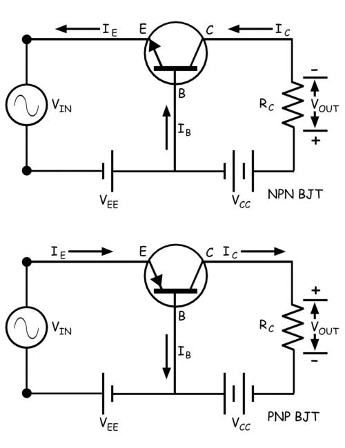 bipolar junction transistor or bjt