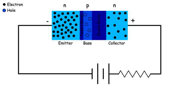 Working Principle of Transistor