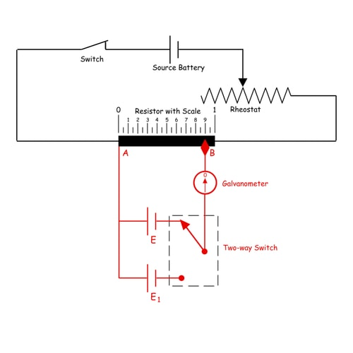 Applications of Potentiometer or Uses of Potentiometer