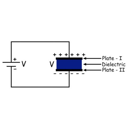 Working Principle of a Capacitor