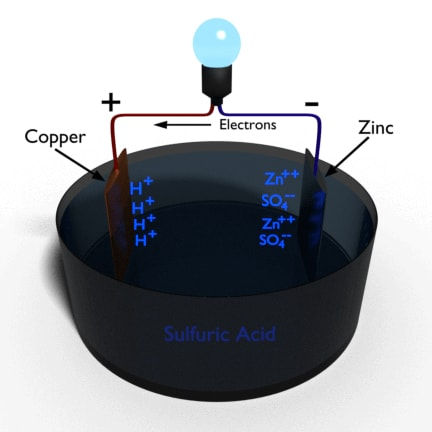 Voltaic Cell Basic Construction and Working of Voltaic Cell