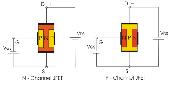 How To Use Mosfet Beginner Tutorial together with MOS Controlled thyristor in addition Jfet Or Junction Field Effect Transistor also Nanowire Sensors in addition E1601935. on field effect transistor