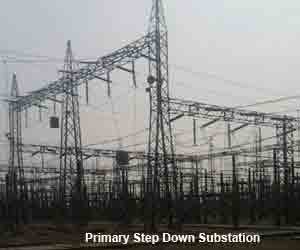 Electrical Power Substation Engineering and Layout | Electrical4U