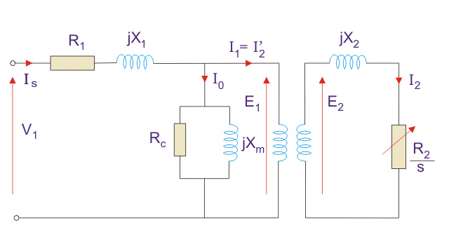 Equivalent circuit for an induction motor exact equivalent circuit swarovskicordoba