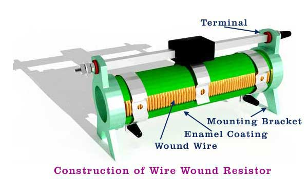 construction of wire wound resistor