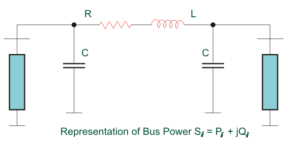power grid analysis load flow study Problem 4: sizing a transformer for use in a power system flow or load-flow study to do so once you've clicked on the power grid icon, place your mouse pointer somewhere in the olv1 window and left click.