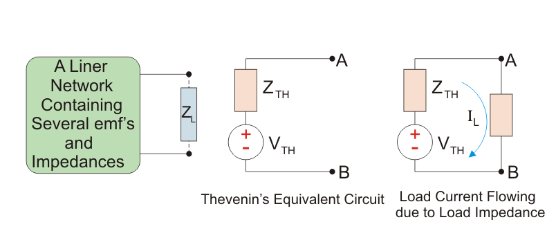 thevenin theorem