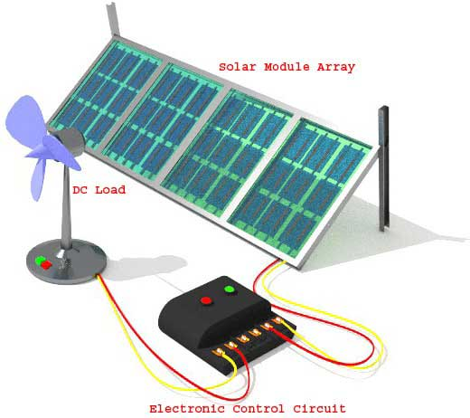 standalone solar energy system with control circuit