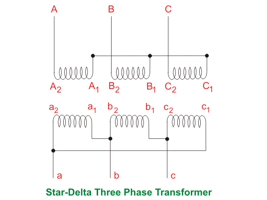 star delta three phase transformer