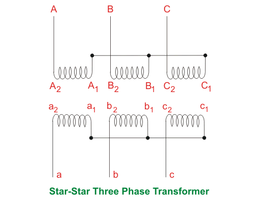 star star three phase transformer