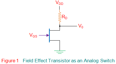 field effect transistor as an analog switch