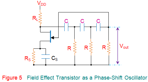 field effect transistor as a phase shift oscillator