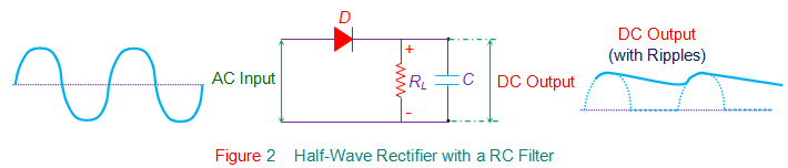 2 half wave rectifier with a rc filter