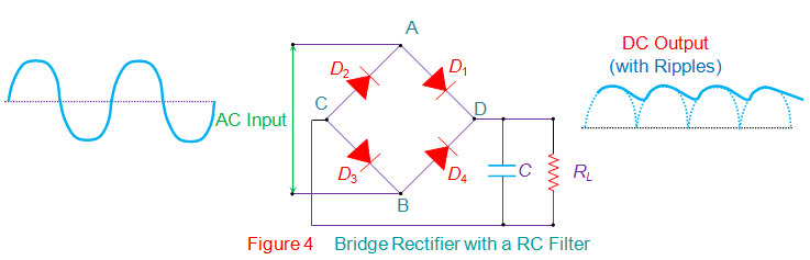 bridge rectifier with a rc filter