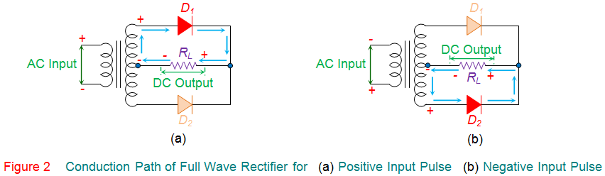conduction path of full wave rectifier