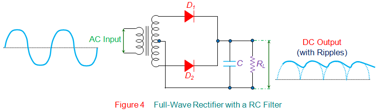 full wave rectifier with a rc filter