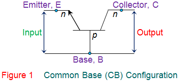 common base (CB) configuration of transistor