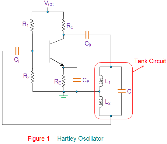 hartley oscillator electrical4uSee A Tapped Oscillator Coil The Circuit Will Be A Hartley Oscillator #13