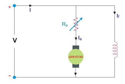 speed control of dc motor electrical4u armature control of dc series motor