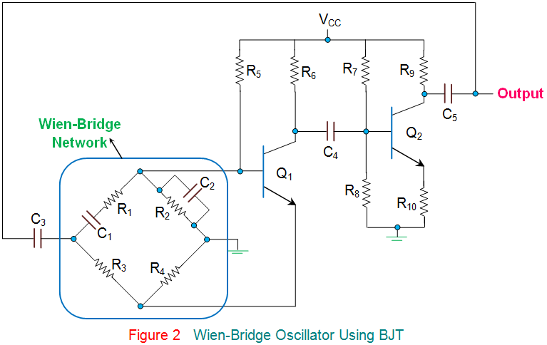wien bridge oscillator using bjt