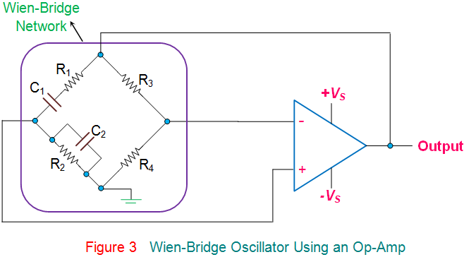 wien bridge oscillator using an op amp