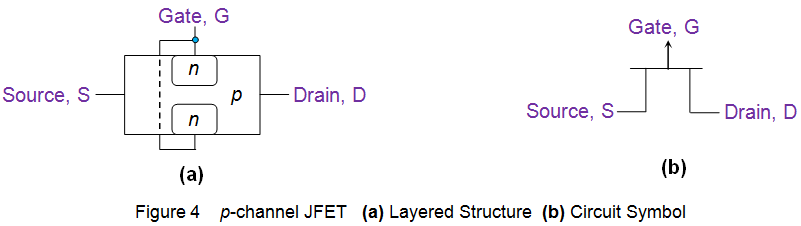 p channel jfet layered structure circuit symbol