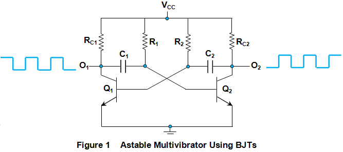 astable multivibrator using bjts