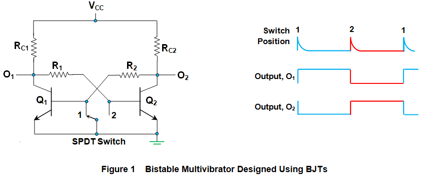 bistable multivibrator designed using bjt