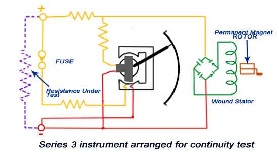 Megger Working Principle Types History Uses Of Megger on split phase motor torque
