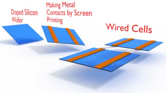 wired solar cells