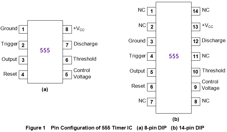 555 Timer and 555 Timer Working | Electrical4U on