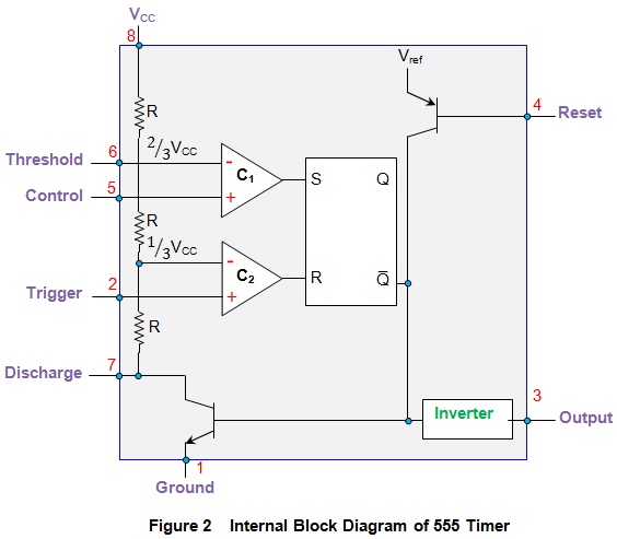 Circuit Diagram 555 Timer Ic | Wiring Diagram on
