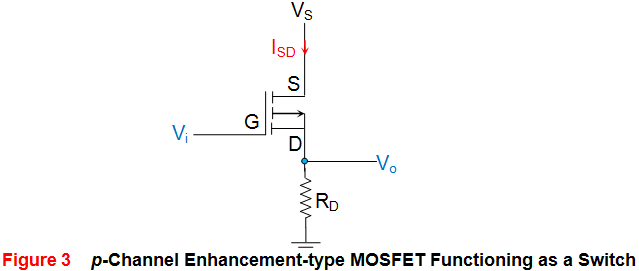 p channel enhancement type mosfet functioning as a switch