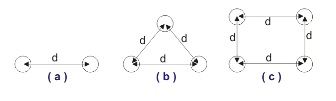 bundle conductor