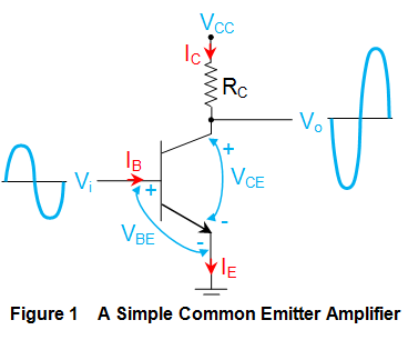 Common emitter amplifier ccuart Image collections